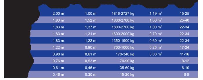 tabella-dati